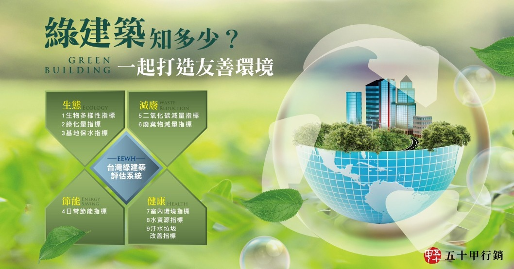 五十甲廣告-建築小學堂-鑽石級綠建築